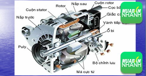 Sử dụng máy phát điện trên xe Ford Everest đúng cách, 145, Minh Thiện, Cửa Nhom Cửa Kính, 20/06/2016 11:38:18